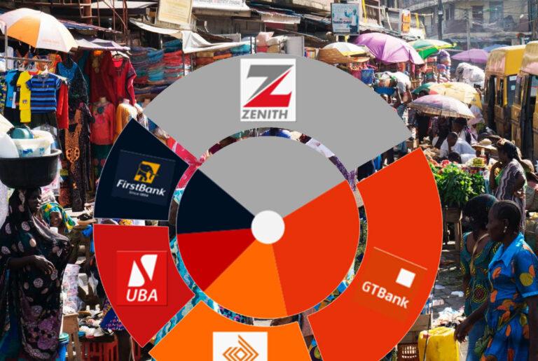 How Nigeria's 5-Biggest Lenders Fared in 9M'2020